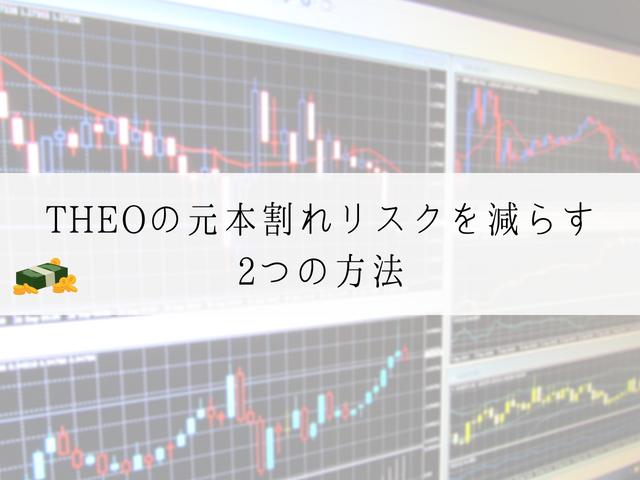 株価の変動画面