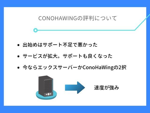 ConoHaWingの評判について