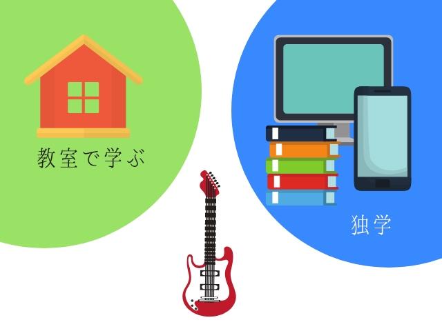 大人の楽器の習い方について