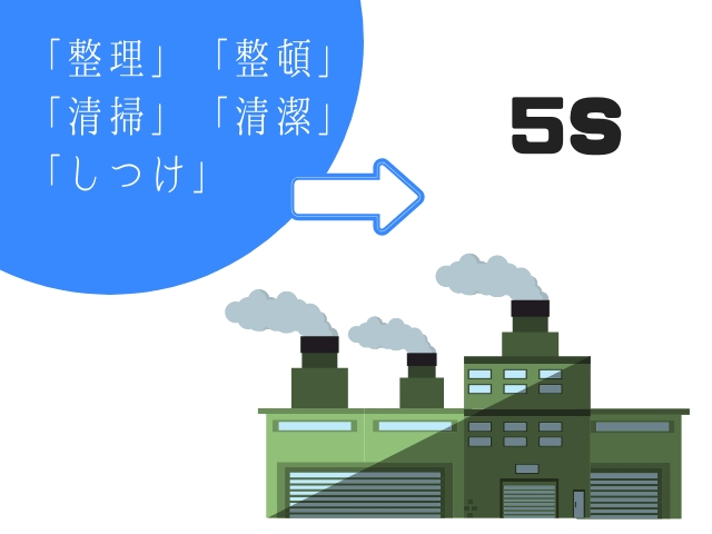 5Sの説明