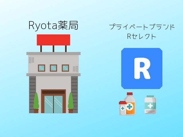 Ryota薬局の例