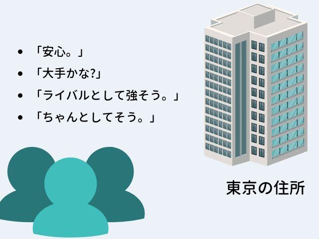 東京の住所を使うメリットについて