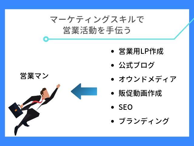 営業活動に便利なマーケティングスキル