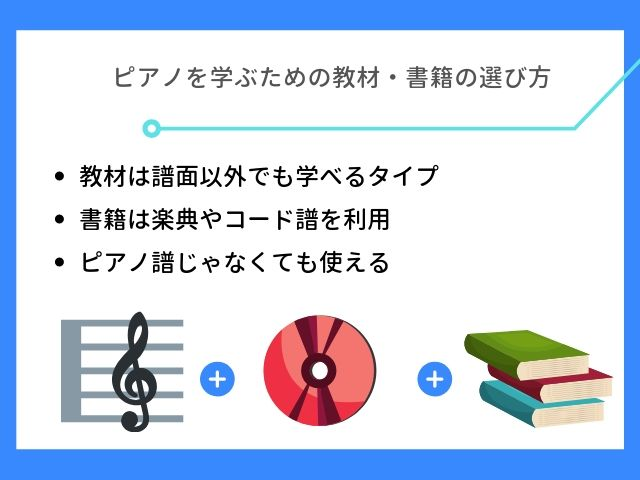 ピアノの教材や書籍の選び方