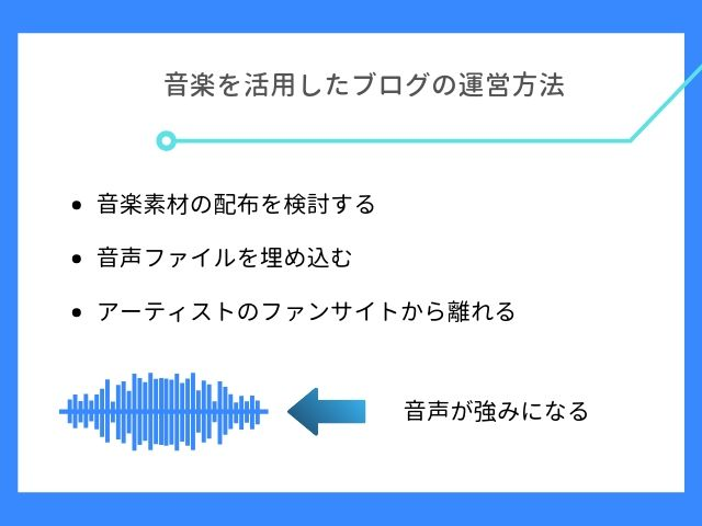 音楽を活用したブログの運営方法について