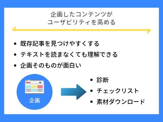 企画のユーザービリティ