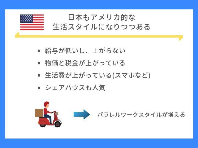 日本のアメリカ化について