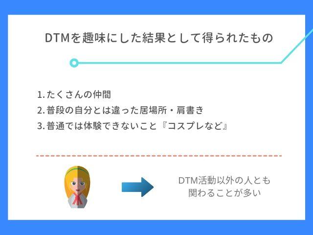 DTMを趣味にした結果について