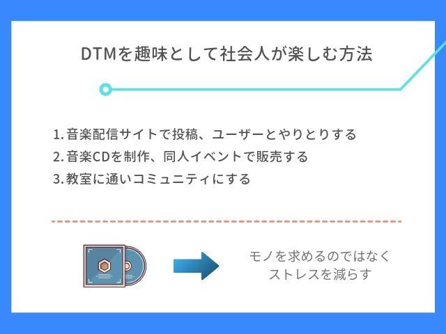 DTMを趣味として楽しむ方法
