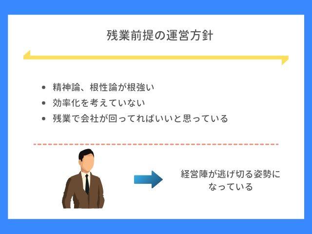 残業前提の運営方針