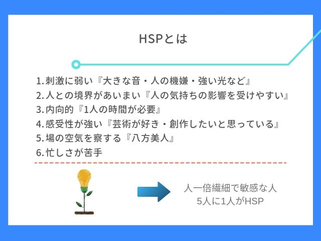 HSPとは