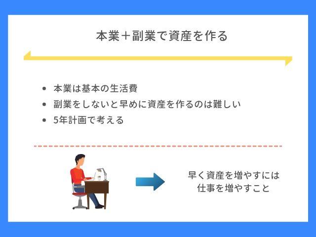 本業+副業で資産を作る方法