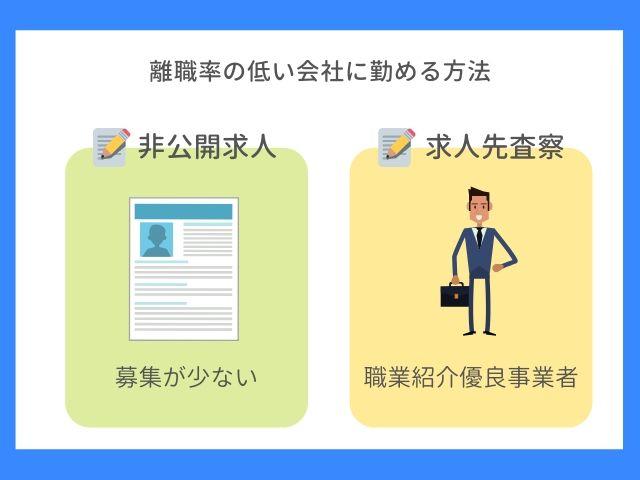 離職率の低い会社に勤める方法