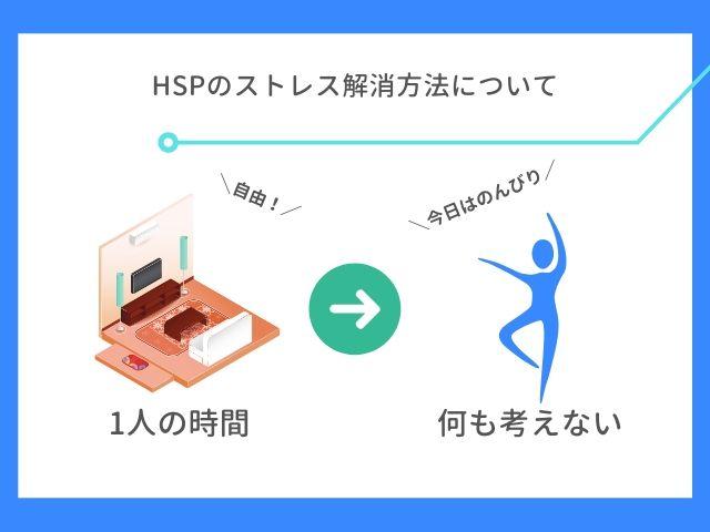 HSPのストレス解消方法について