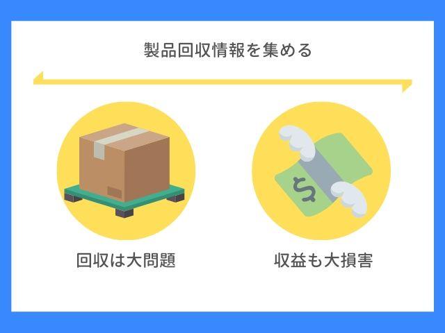 製品回収情報を集める