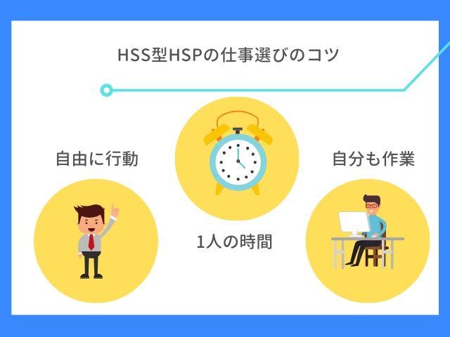 HSS型HSPの仕事選びのコツ