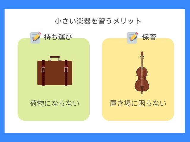 小さい楽器を習うメリット