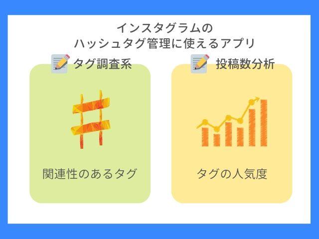 ハッシュタグ管理アプリの内容