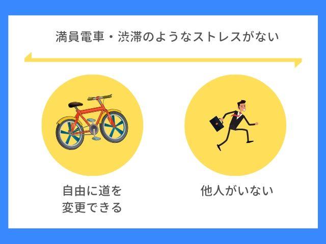 自転車通勤は快適