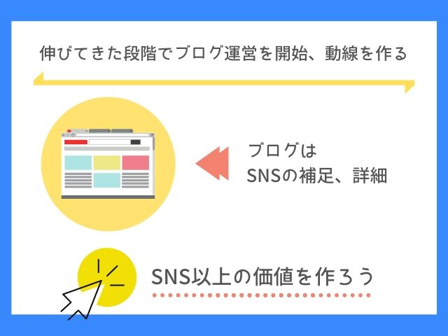 ブログとSNS2つで1つの運営にしよう